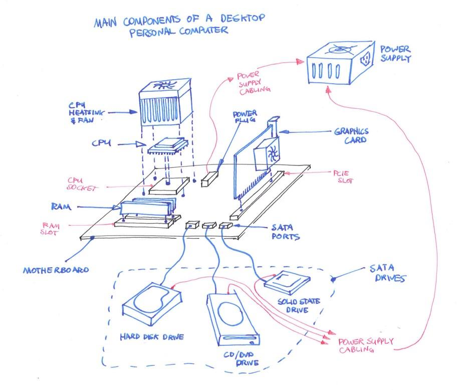 Computer Parts Sketch
